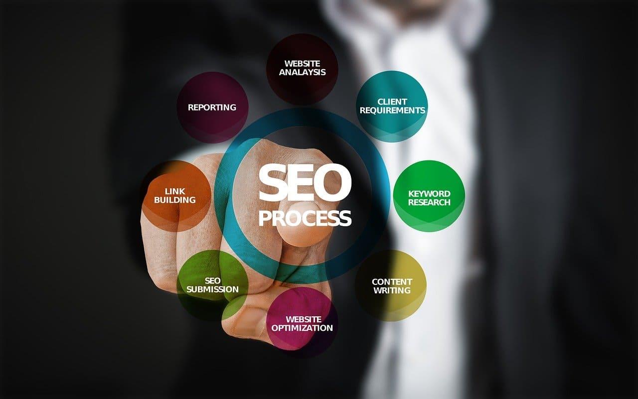 Posicionamiento web SEO equilibrado en tu web