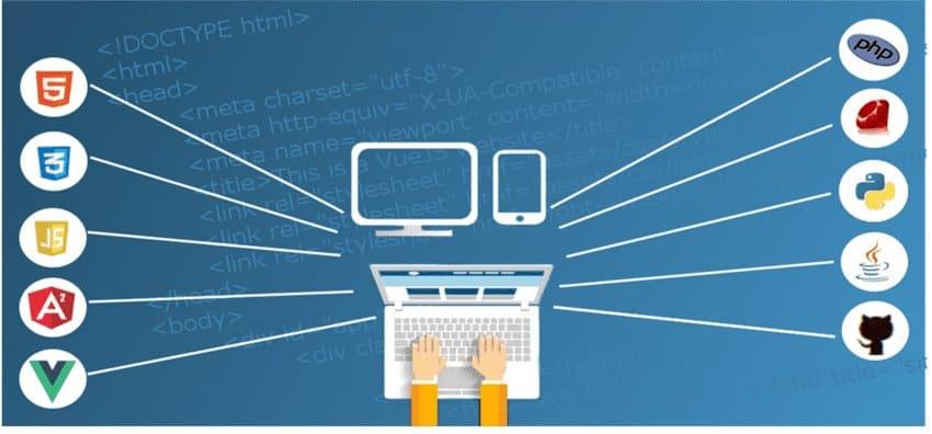 Ventajas de usar framework - Diseño web Valencia