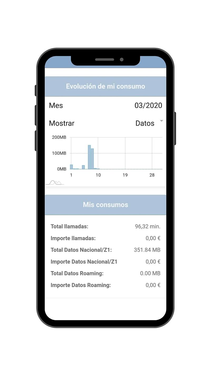 App Netllar imagen 3